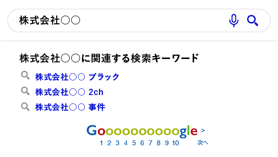 Google関連キーワードのイメージ図