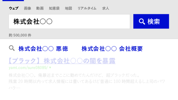 Yahoo!虫眼鏡のイメージ図