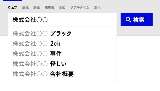 Yahoo!サジェストのイメージ図