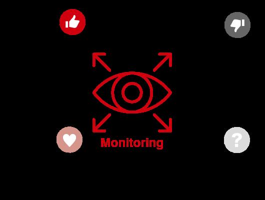 炎上対策サービスの説明画像